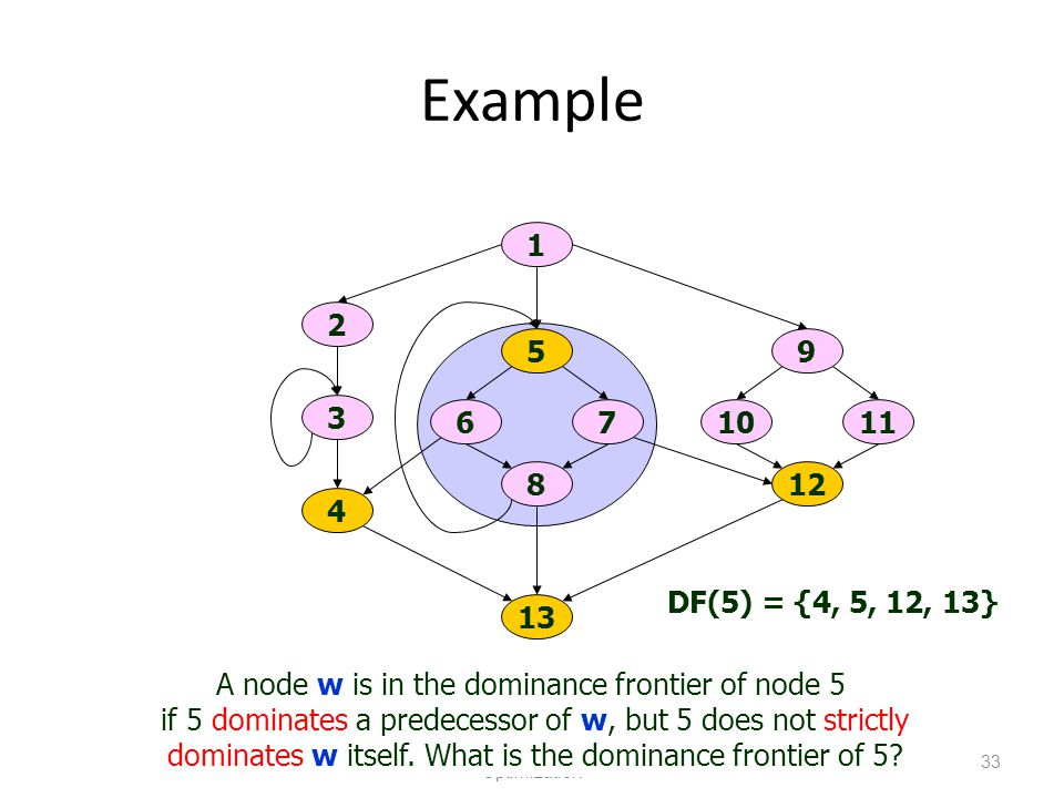 Example 1. 2. 5. 9. 3. 6. 7. 10. 11. 8. 12. 4. DF(5) = {4, 5, 12, 13} 13. A node w is in the dominance frontier of node 5.