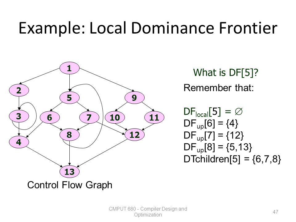 Example: Local Dominance Frontier