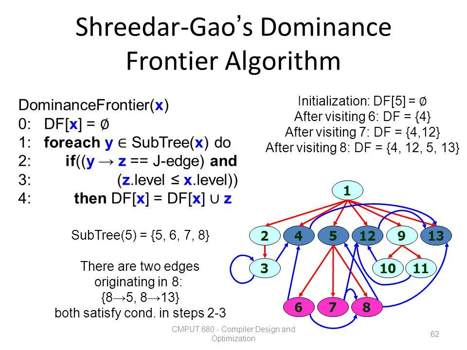 Shreedar-Gao's Dominance Frontier Algorithm
