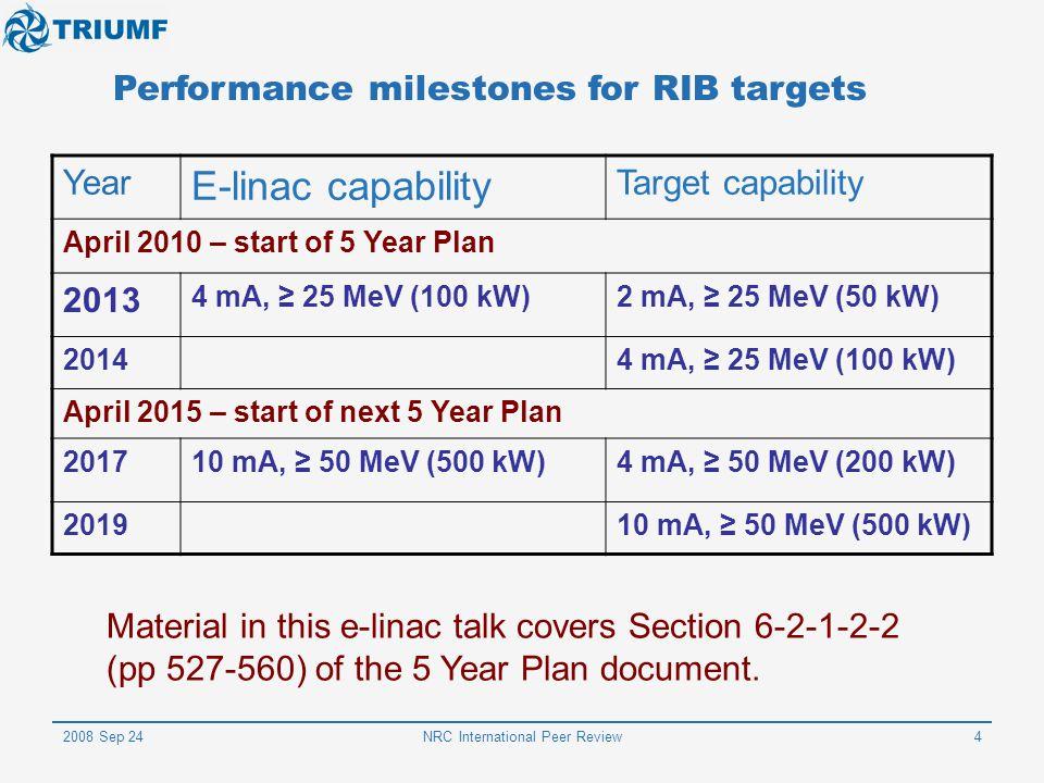 NRC International Peer Review