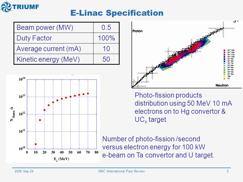 E-Linac Specification