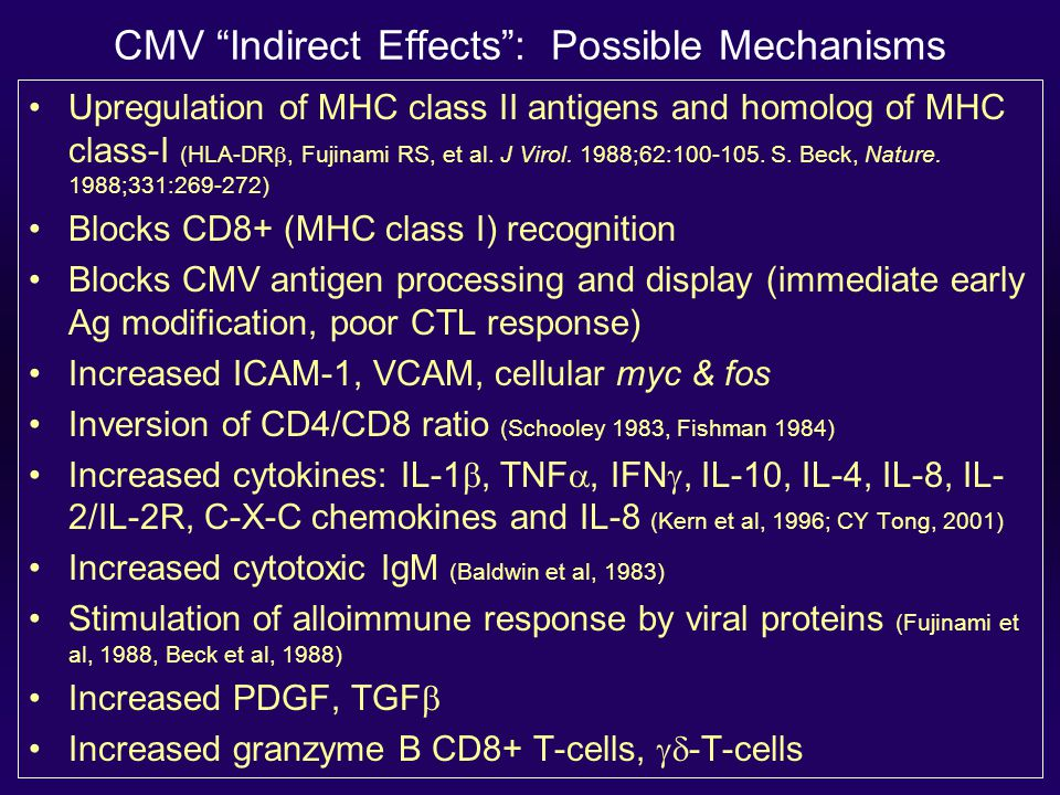 CMV Indirect Effects : Possible Mechanisms