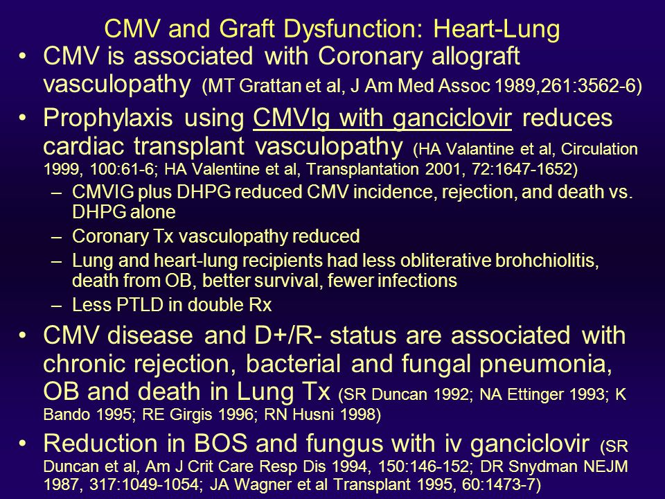 CMV and Graft Dysfunction: Heart-Lung