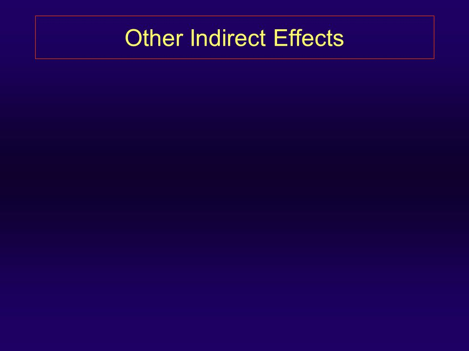 Other Indirect Effects