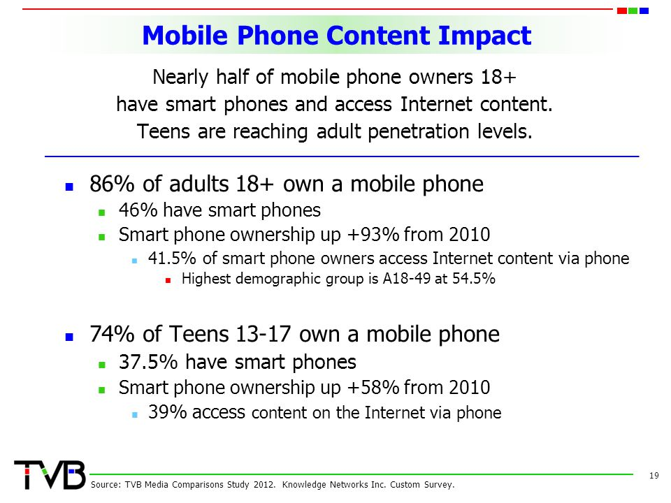 Mobile Phone Content Impact