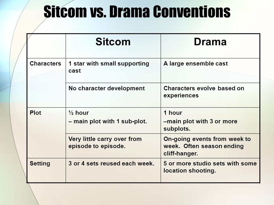 Sitcom vs. Drama Conventions