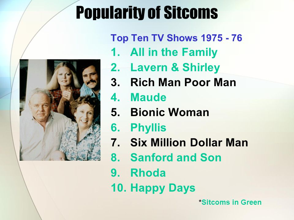 Popularity of Sitcoms All in the Family Lavern & Shirley
