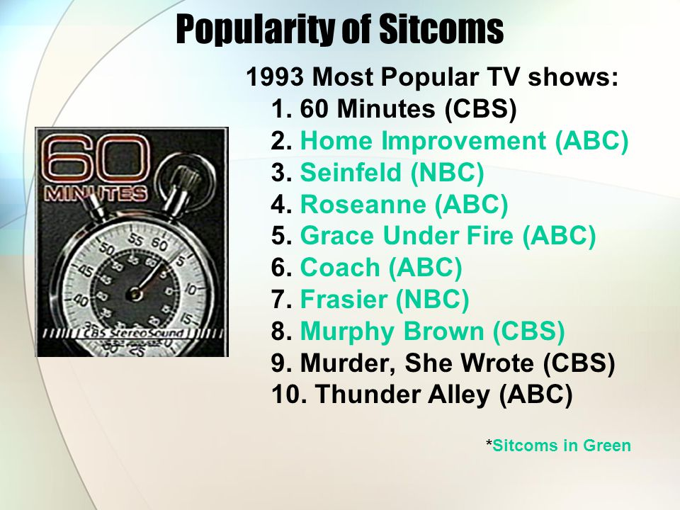 Popularity of Sitcoms