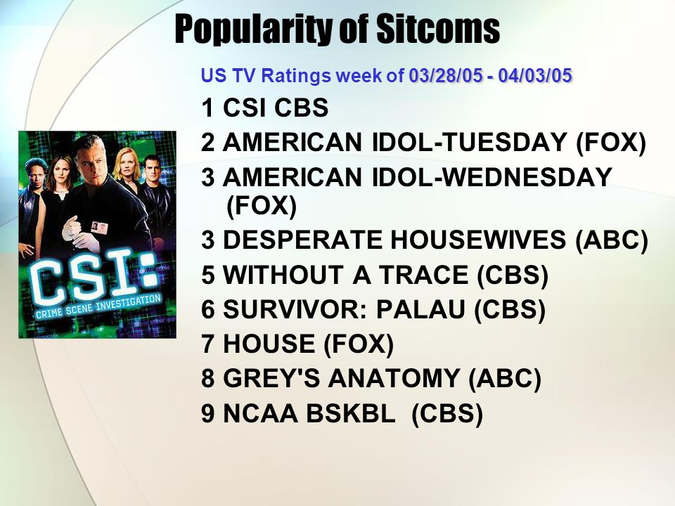 Popularity of Sitcoms 1 CSI CBS 2 AMERICAN IDOL-TUESDAY (FOX)