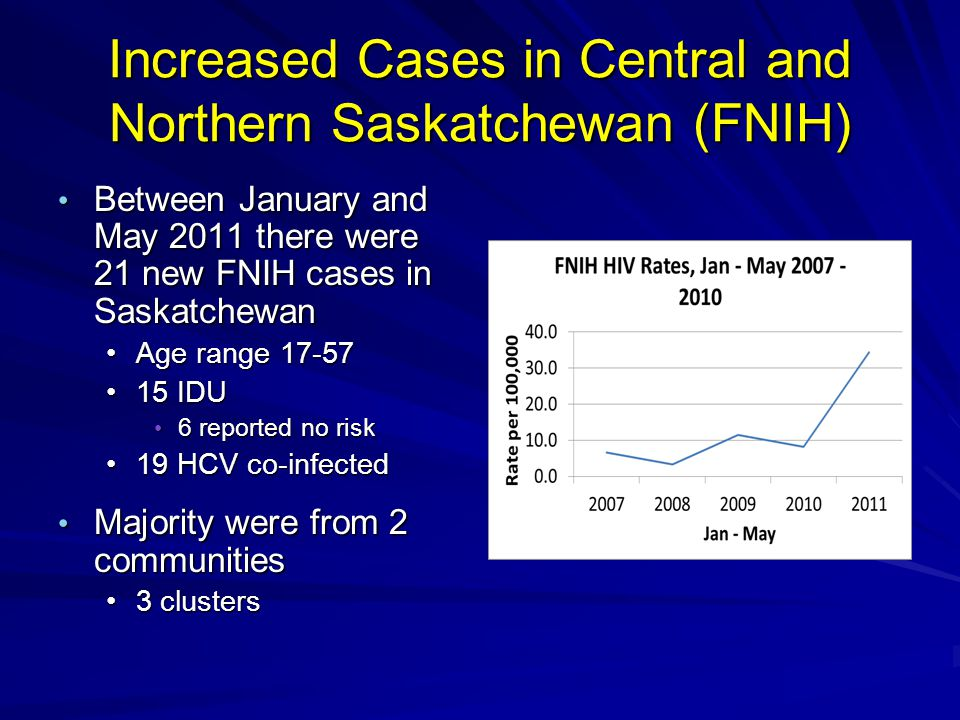 Increased Cases in Central and Northern Saskatchewan (FNIH)