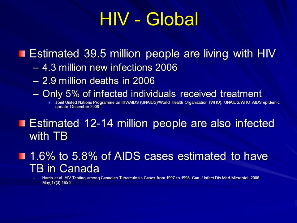 HIV - Global Estimated 39.5 million people are living with HIV