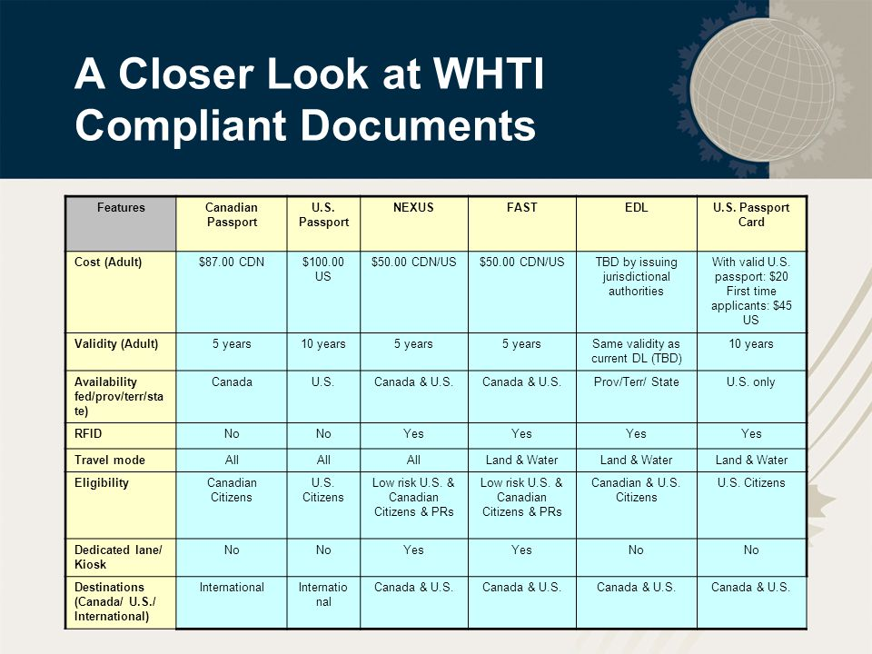 A Closer Look at WHTI Compliant Documents