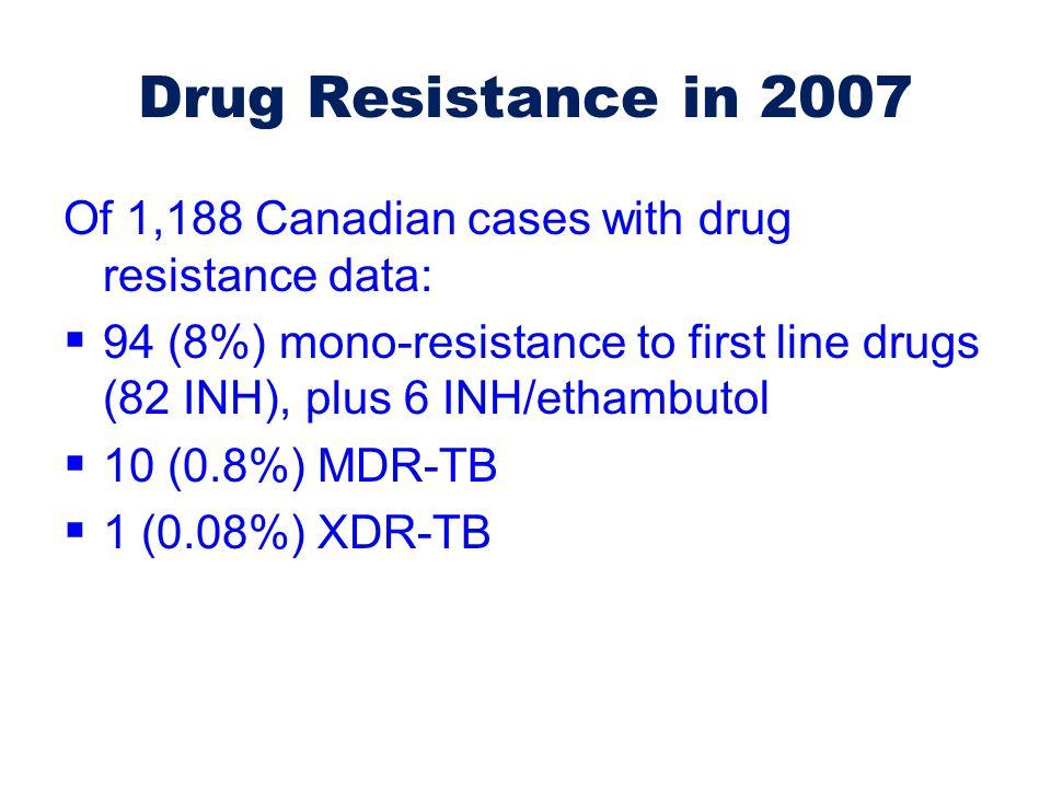 Drug Resistance in 2007 Of 1,188 Canadian cases with drug resistance data: