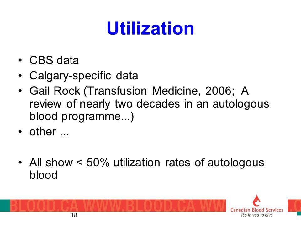 Utilization CBS data Calgary-specific data