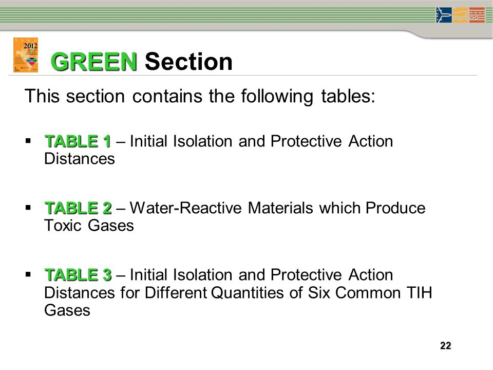 GREEN Section This section contains the following tables: