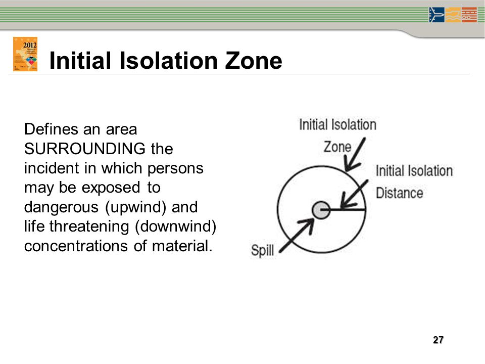 Initial Isolation Zone