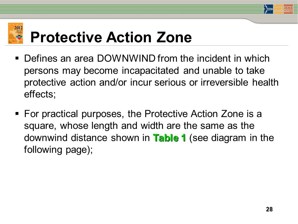 Protective Action Zone