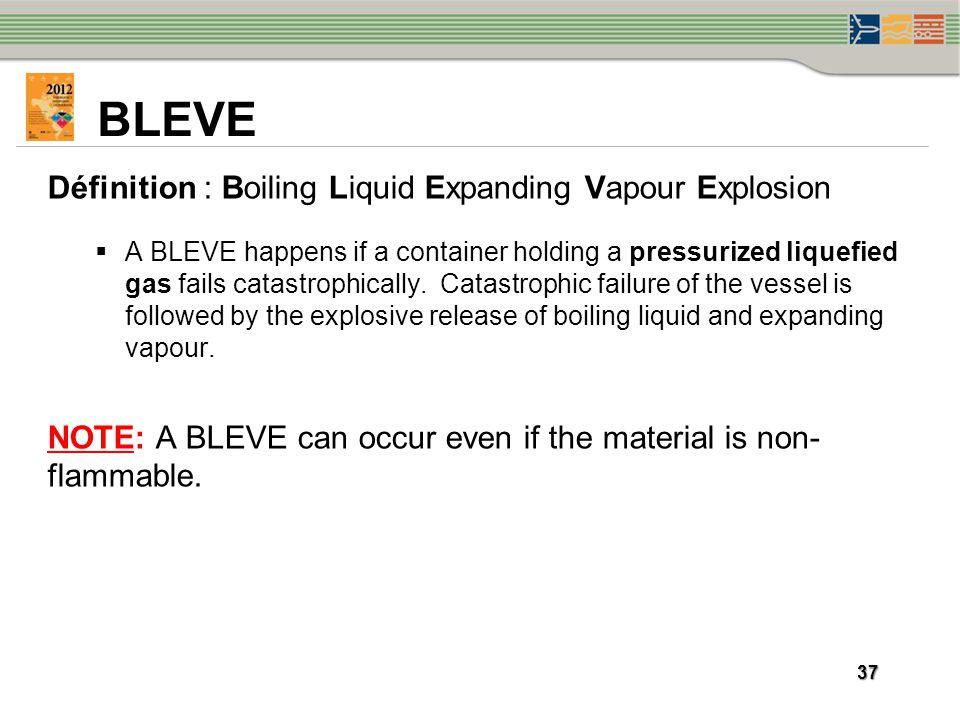 BLEVE Définition : Boiling Liquid Expanding Vapour Explosion