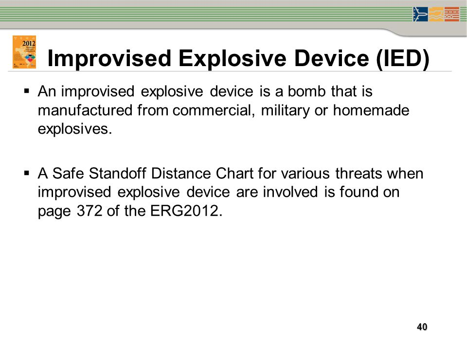 Improvised Explosive Device (IED)