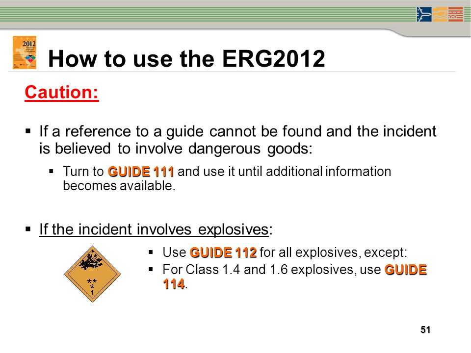 How to use the ERG2012 Caution: