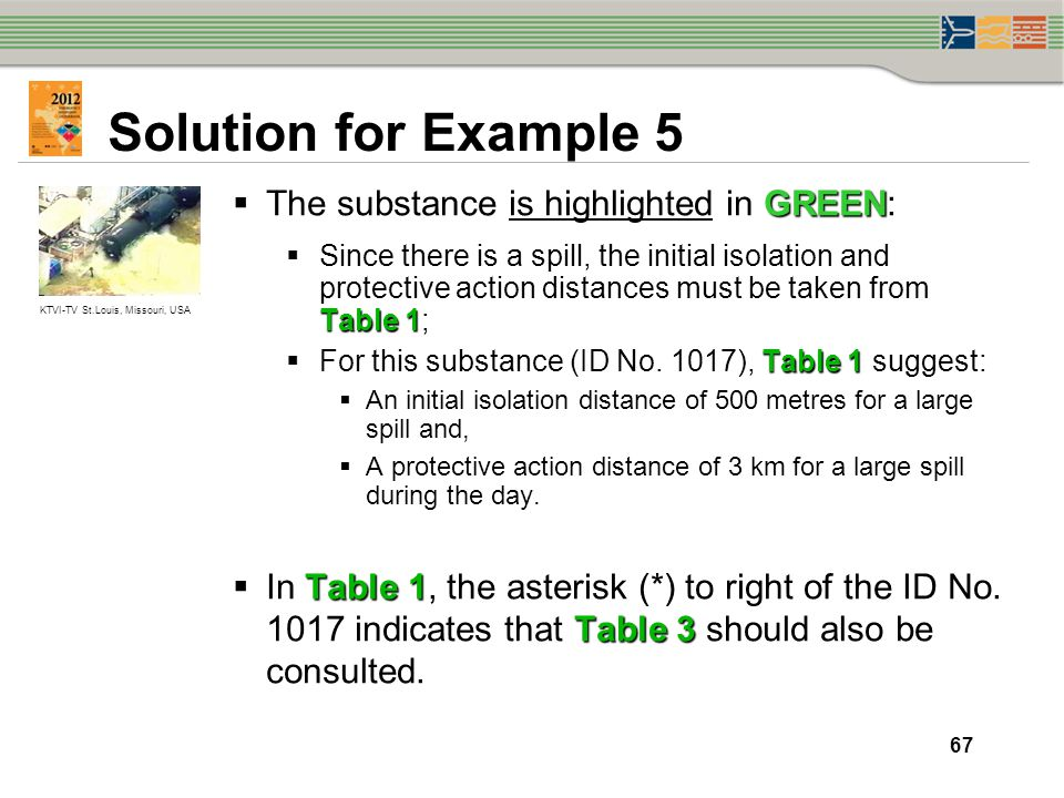 Solution for Example 5 The substance is highlighted in GREEN: