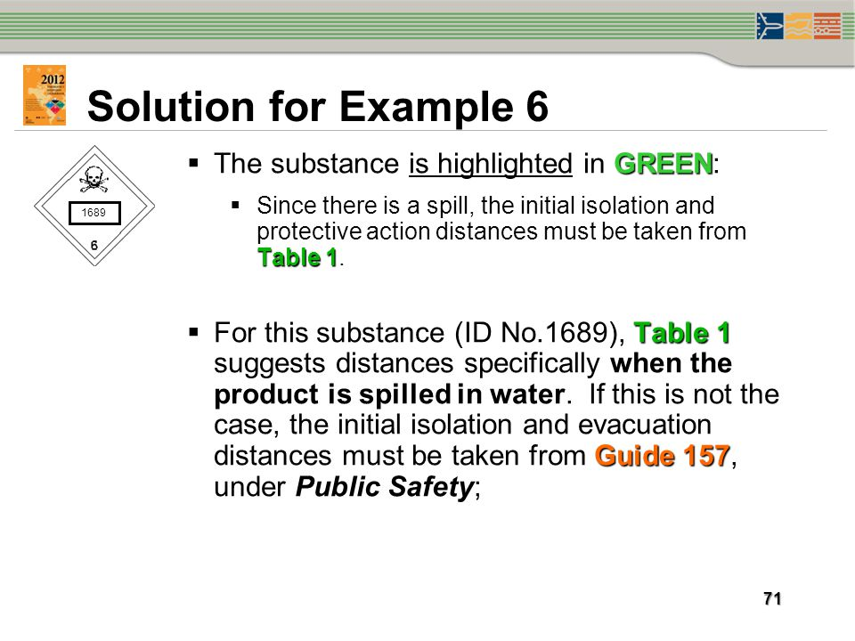 Solution for Example 6 The substance is highlighted in GREEN: