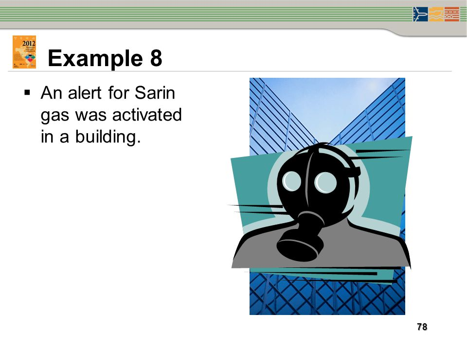Example 8 An alert for Sarin gas was activated in a building.