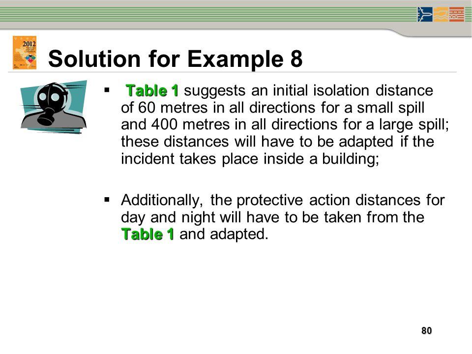 Solution for Example 8