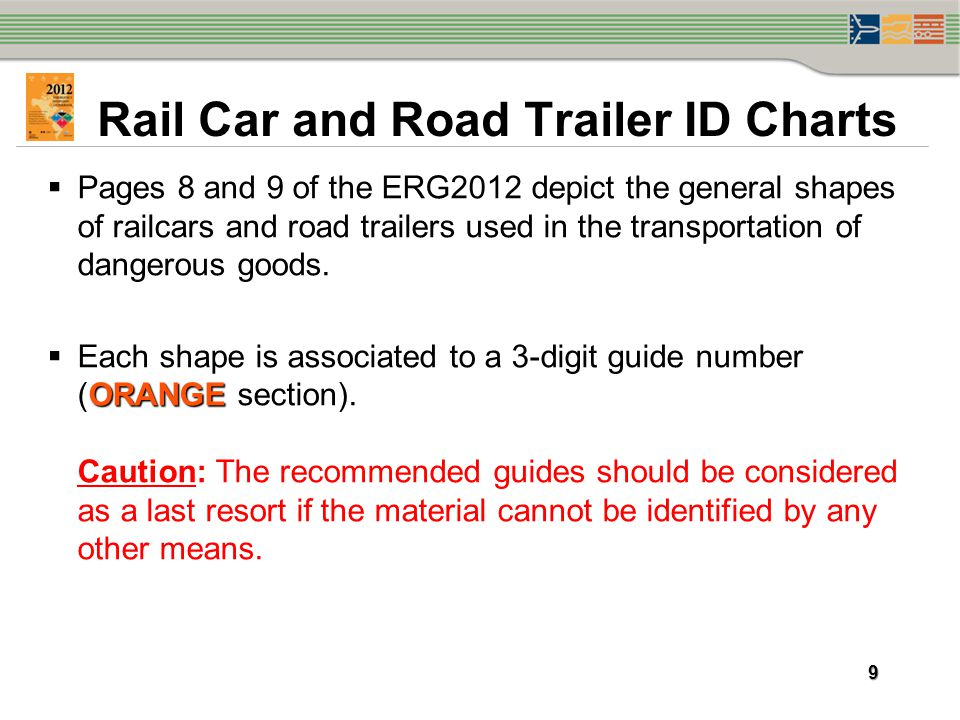 Rail Car and Road Trailer ID Charts