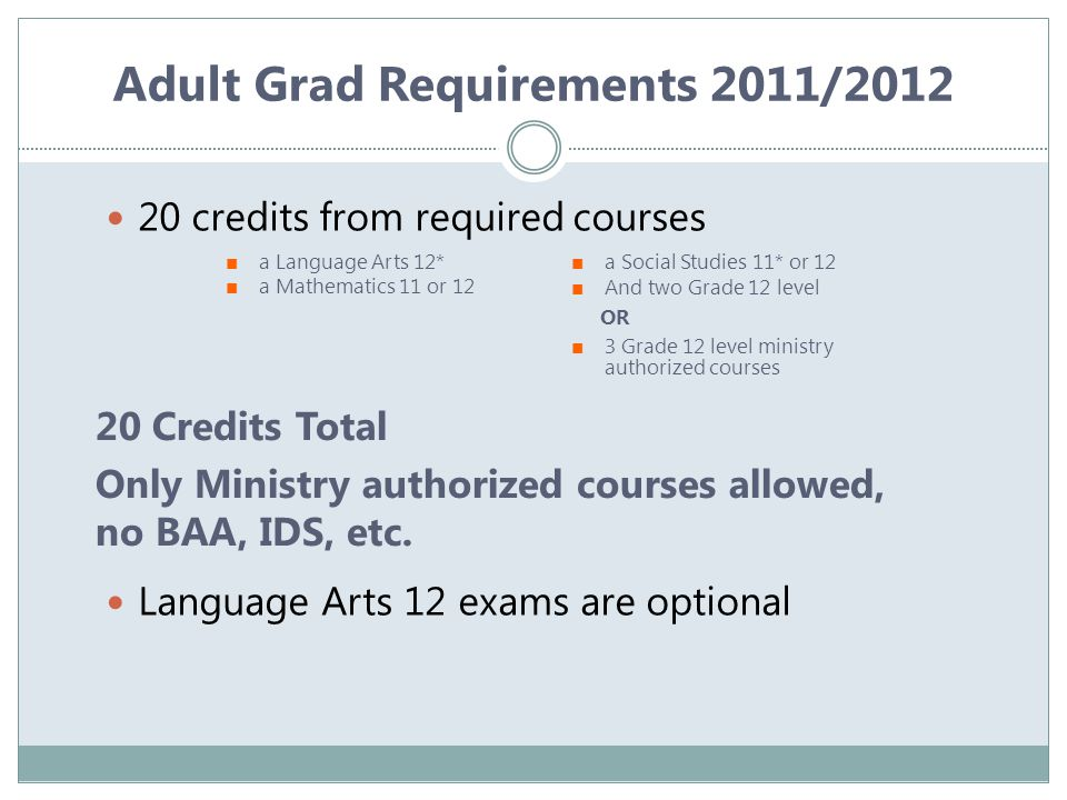 Adult Grad Requirements 2011/2012