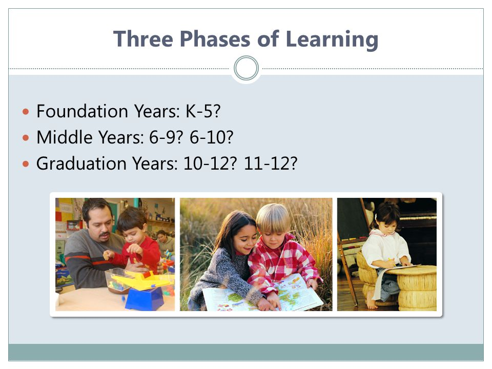 Three Phases of Learning