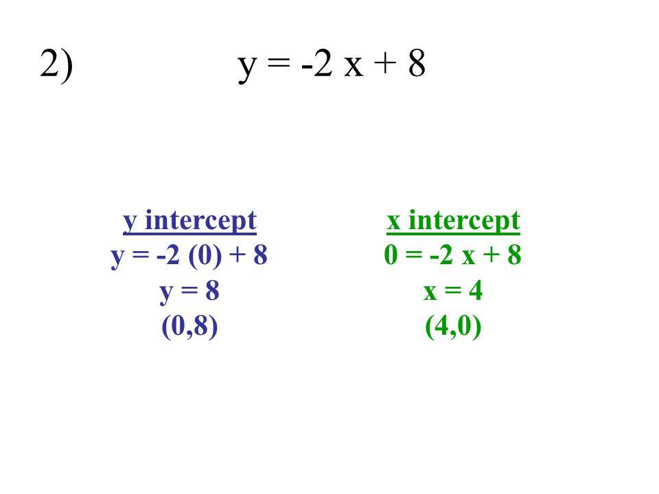 y intercept y = -2 (0) + 8 y = 8 (0,8)