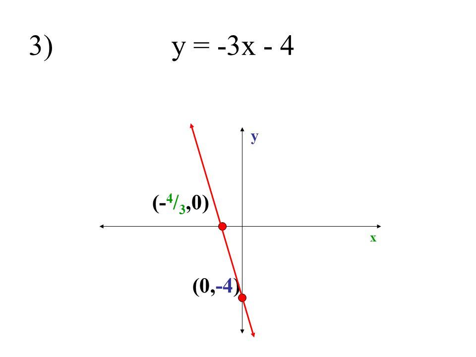 3) y = -3x - 4 y (-4/3,0) x (0,-4)