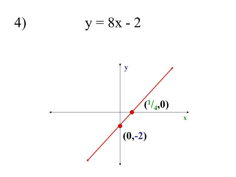 4) y = 8x - 2 y (1/4,0) x (0,-2)