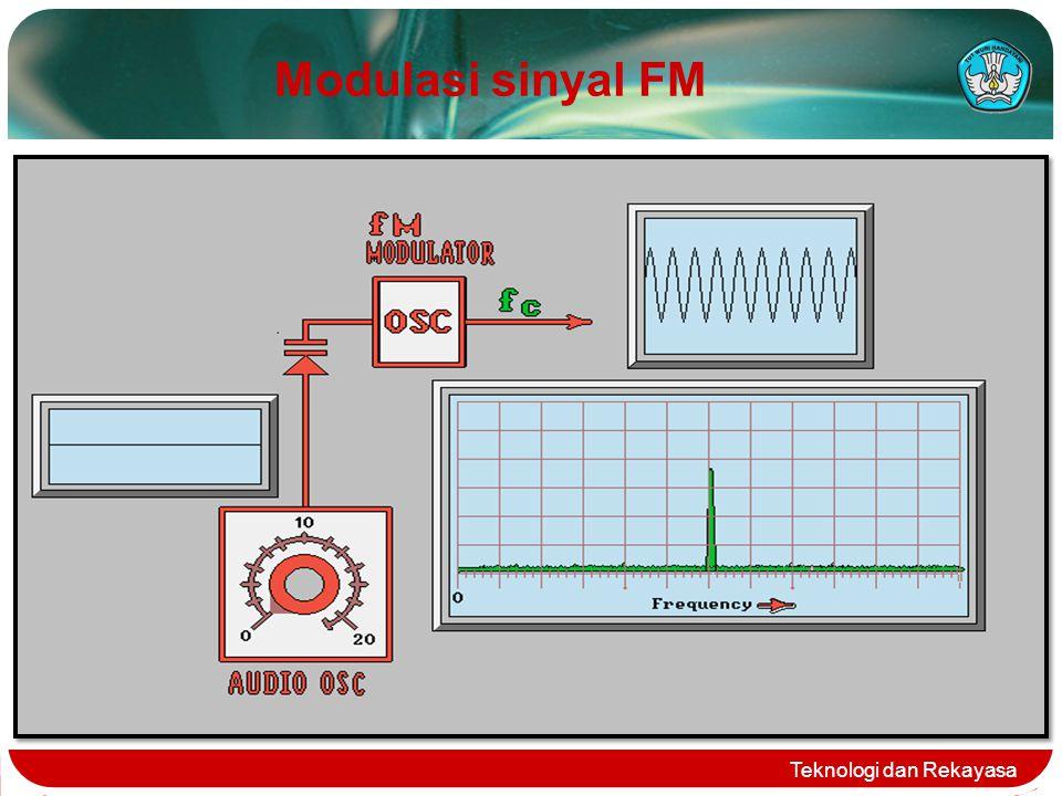 Modulasi sinyal FM Teknologi dan Rekayasa