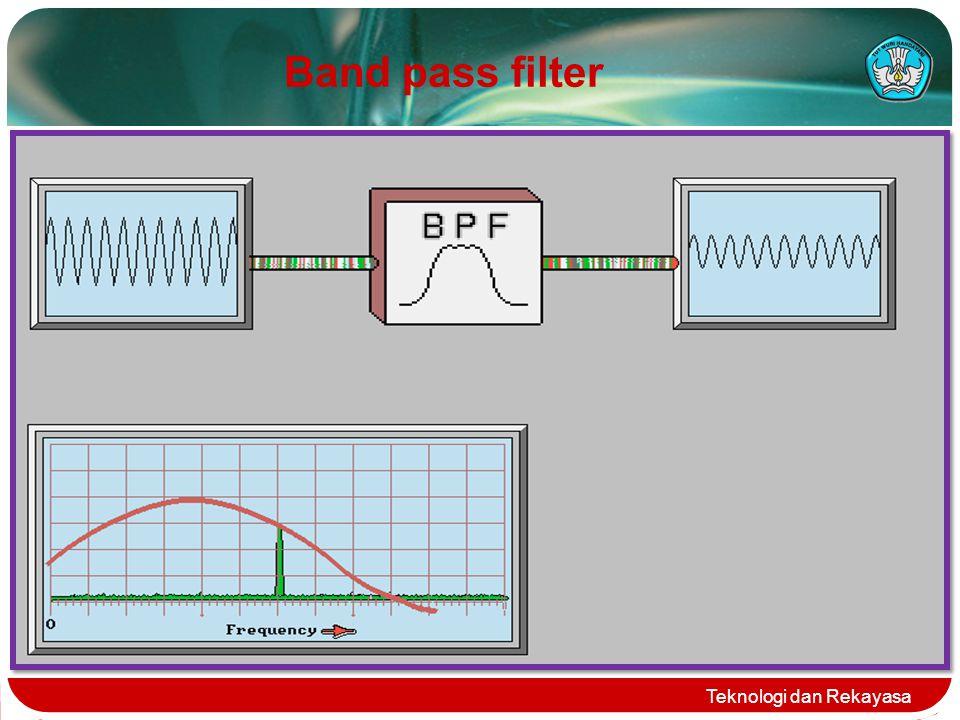 Band pass filter Teknologi dan Rekayasa
