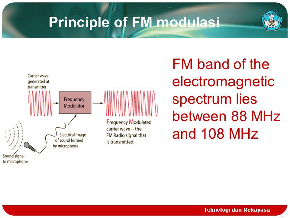 Principle of FM modulasi