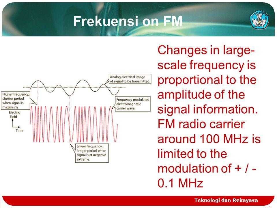 Frekuensi on FM