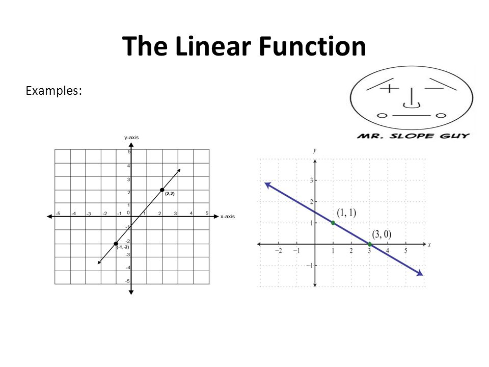 The Linear Function. - ppt video online download