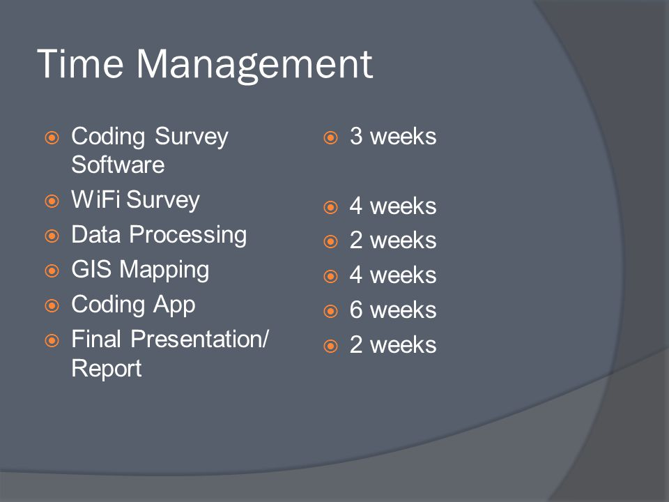 Time Management Coding Survey Software WiFi Survey Data Processing