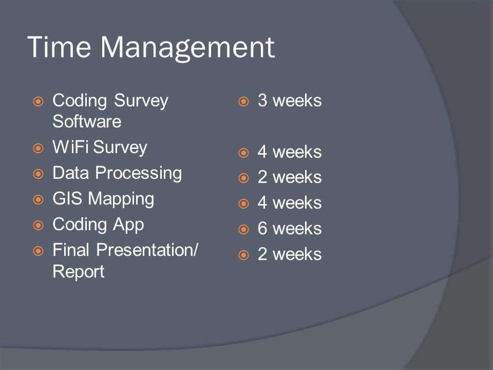 Time Management Coding Survey Software WiFi Survey Data Processing