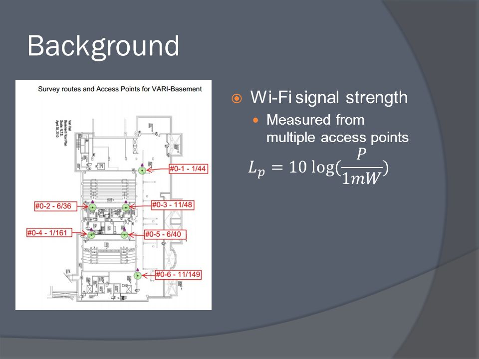 Background Wi-Fi signal strength 𝐿 𝑝 =10 log⁡( 𝑃 1𝑚𝑊 )