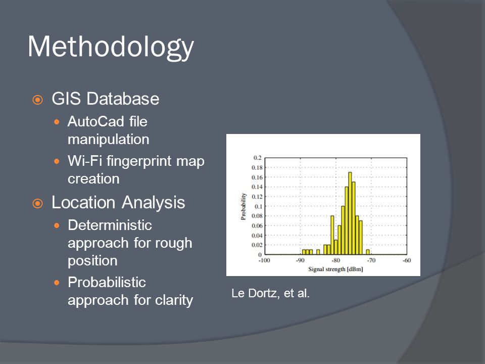 Methodology GIS Database Location Analysis AutoCad file manipulation