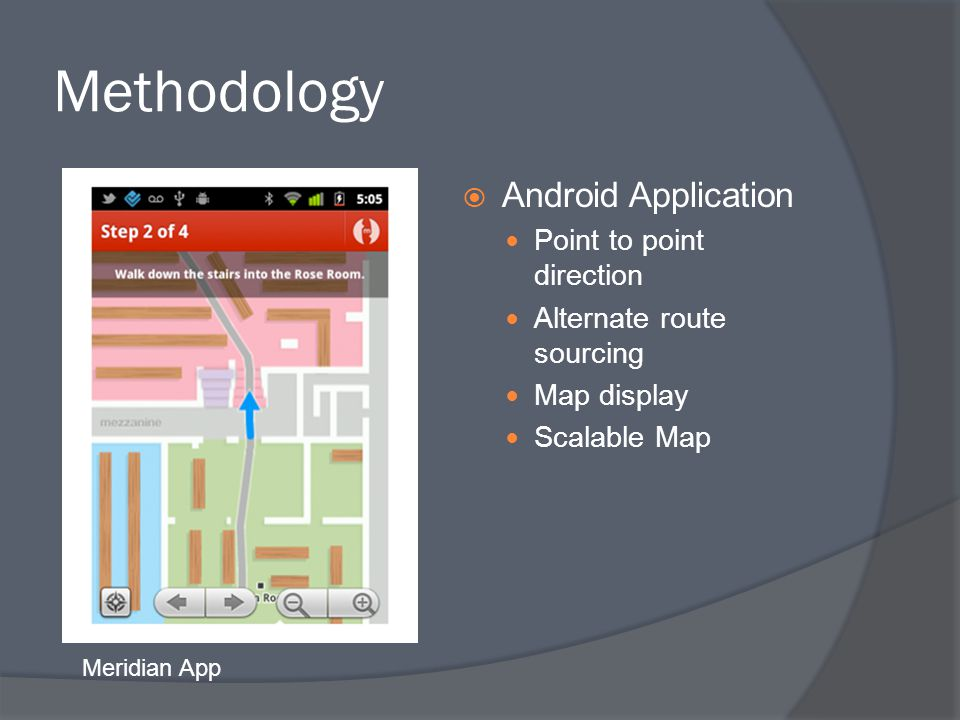 Methodology Android Application Point to point direction