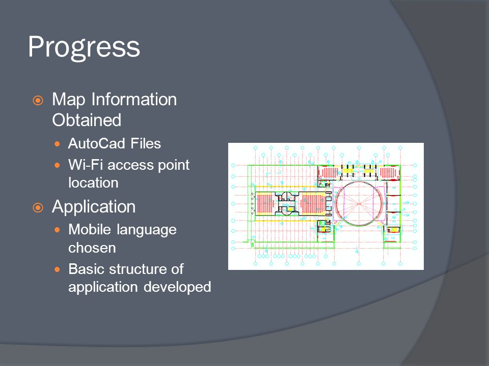 Progress Map Information Obtained Application AutoCad Files
