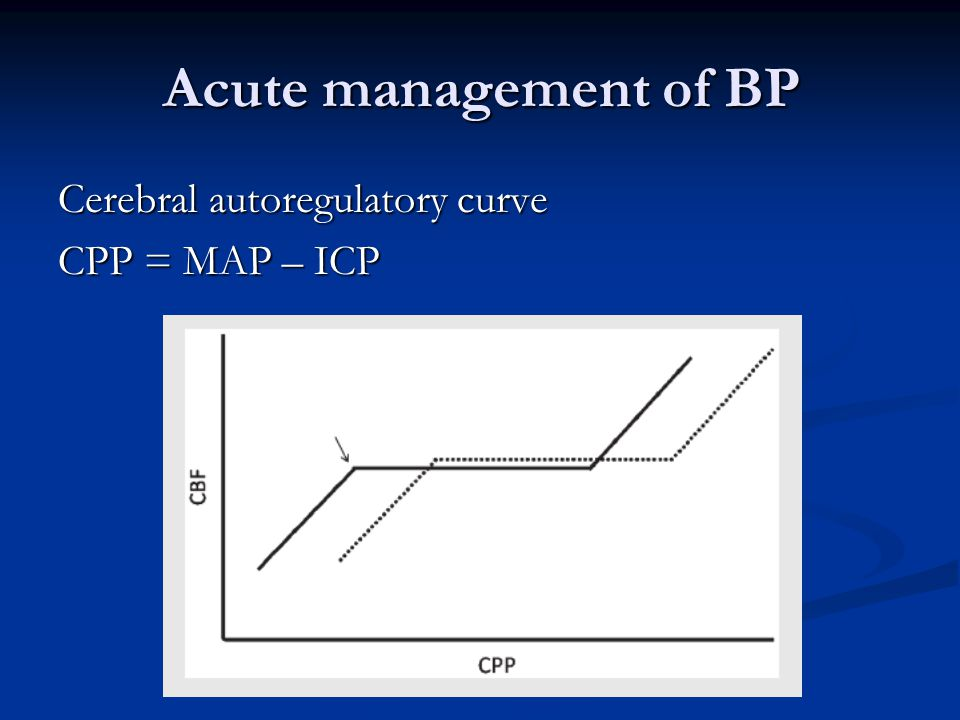 Acute management of BP Cerebral autoregulatory curve CPP = MAP – ICP