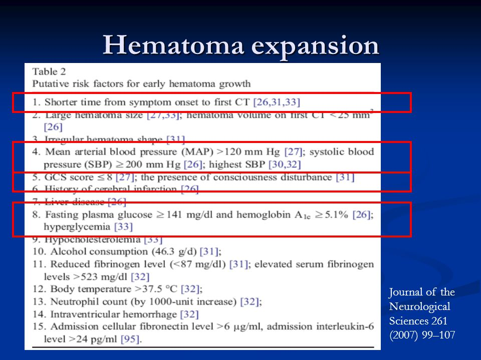 Hematoma expansion Journal of the Neurological Sciences 261 (2007) 99–107