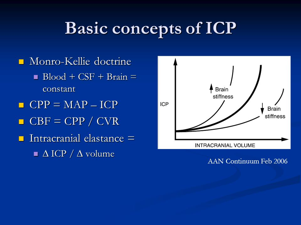 Basic concepts of ICP Monro-Kellie doctrine CPP = MAP – ICP
