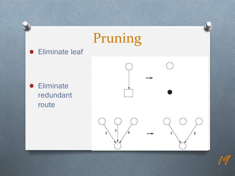 Pruning Eliminate leaf Eliminate redundant route