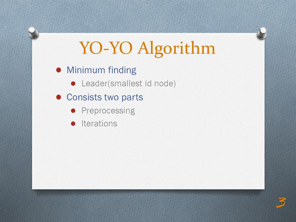 YO-YO Algorithm Minimum finding Consists two parts